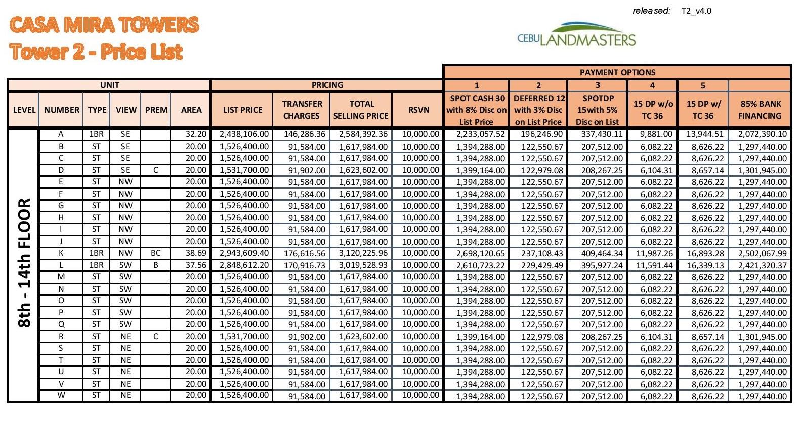 Cm pricelist tower 2 12012016 v4 0 bank page 002 cebu for Casa moderna naga city prices